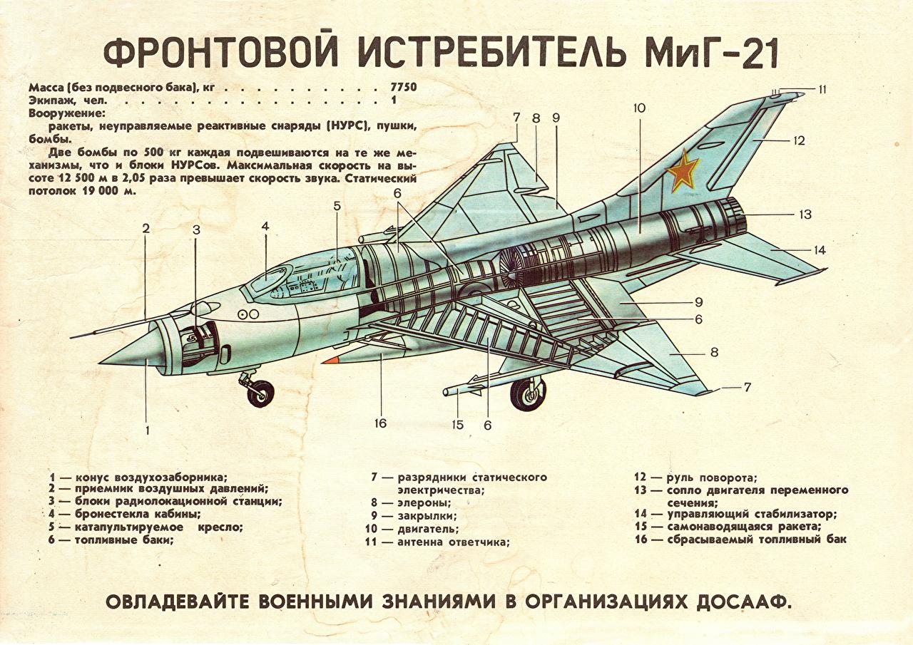 Самолеты Истребители Рисованные MIG-21 Русские российские Авиация