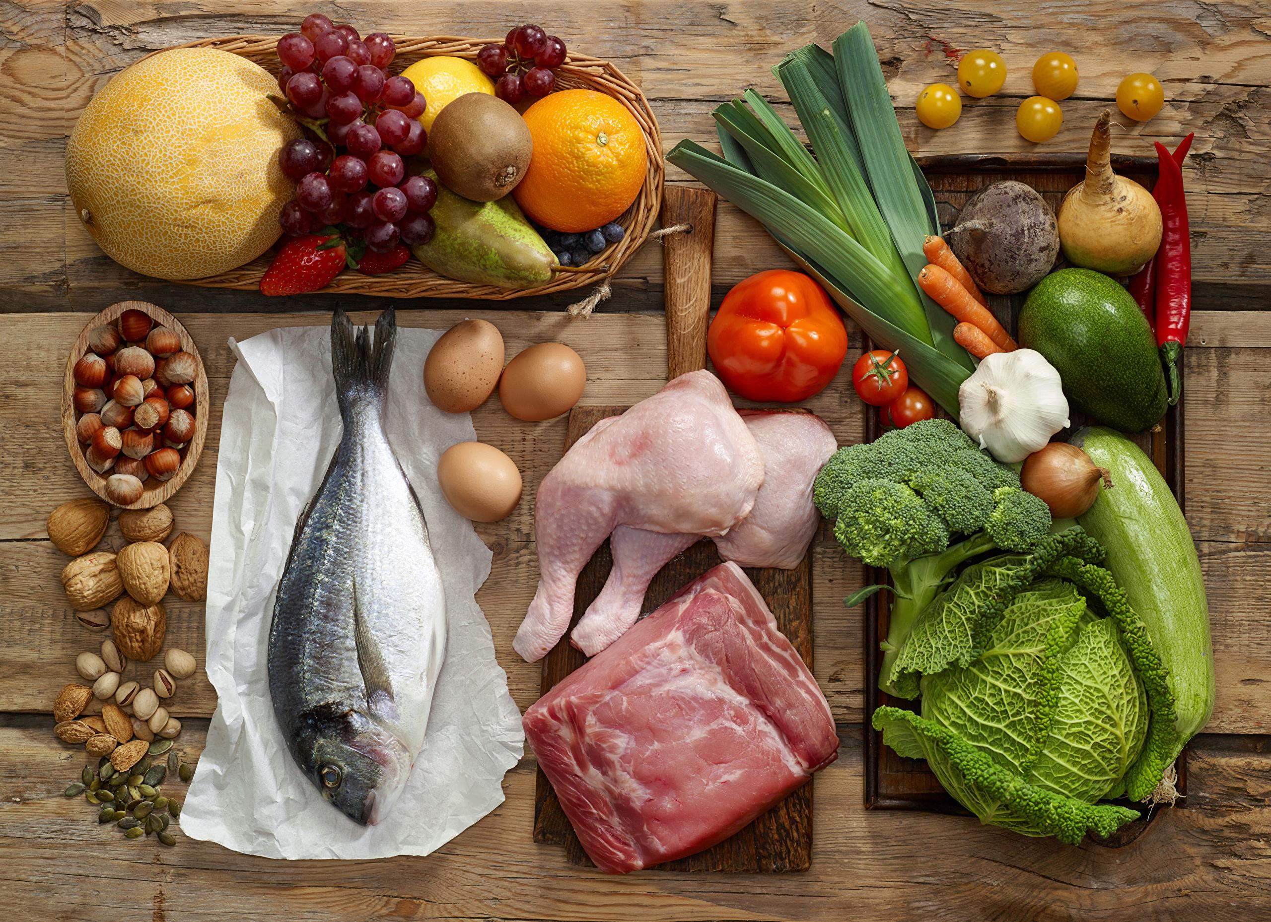 Палео диета какие продукты есть