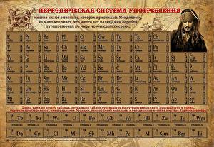 Фото Джонни Депп Пираты Русские Table periodic System consumption Юмор
